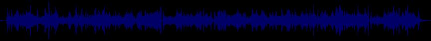 waveform of track #62025