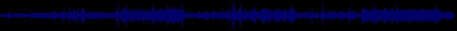 waveform of track #62028