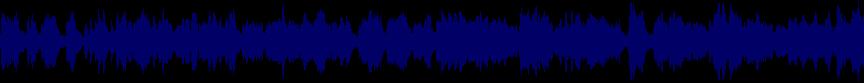 waveform of track #62037