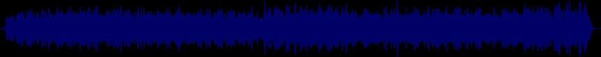 waveform of track #62045