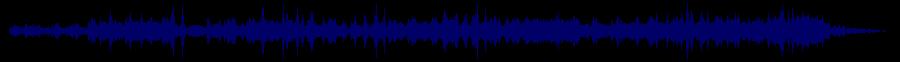 waveform of track #62046