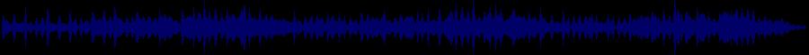 waveform of track #62053
