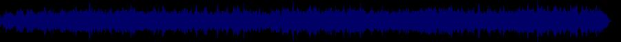 waveform of track #62054
