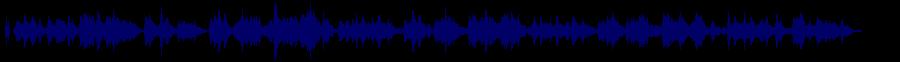 waveform of track #62064
