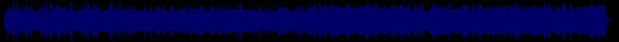 waveform of track #62068