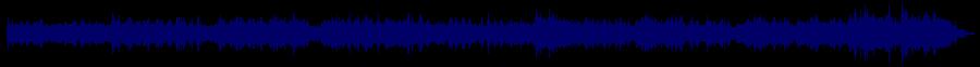 waveform of track #62070