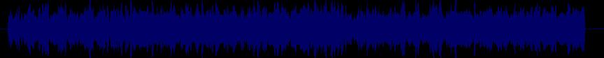 waveform of track #62079