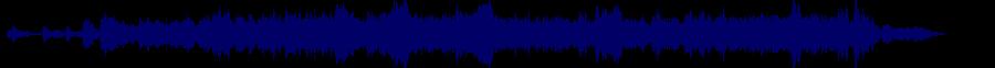 waveform of track #62092