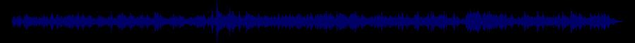 waveform of track #62095