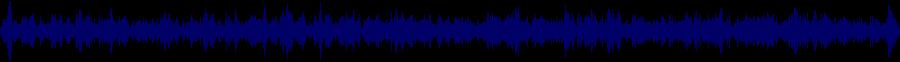 waveform of track #62096