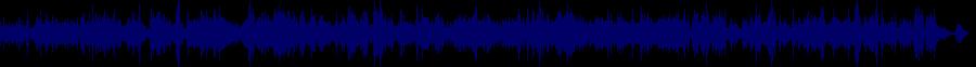waveform of track #62101