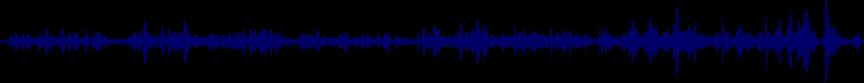 waveform of track #62106