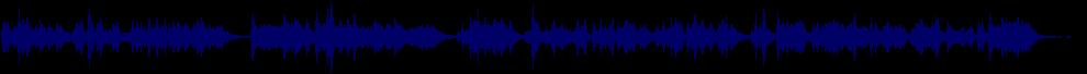 waveform of track #62119