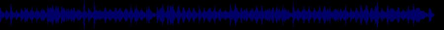 waveform of track #62121
