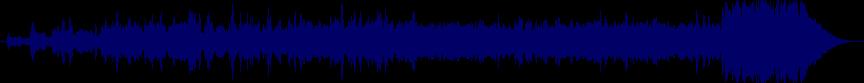 waveform of track #62130