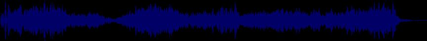 waveform of track #62135