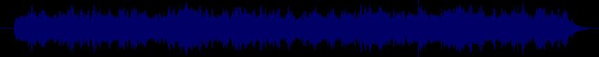 waveform of track #62137