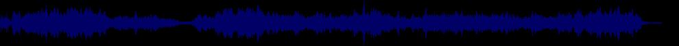 waveform of track #62142