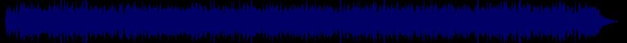 waveform of track #62175