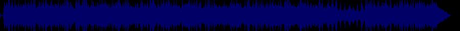 waveform of track #62176