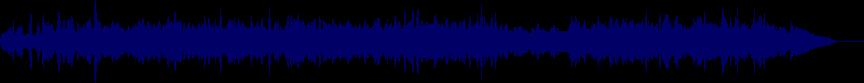 waveform of track #62177