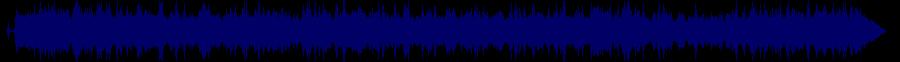 waveform of track #62187