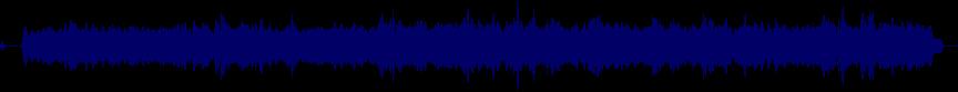waveform of track #62191