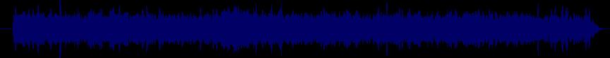waveform of track #62200