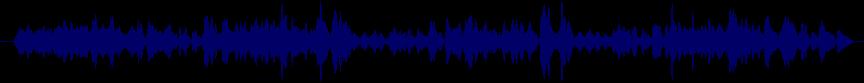 waveform of track #62204