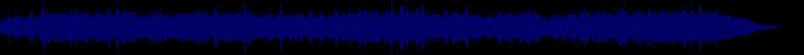 waveform of track #62207