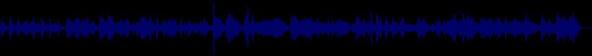 waveform of track #62262