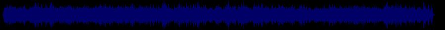 waveform of track #62266