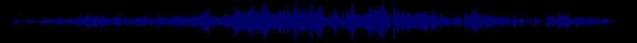 waveform of track #62268