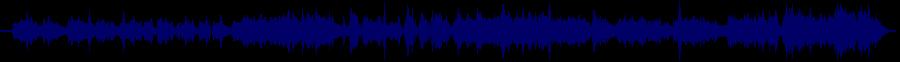 waveform of track #62274