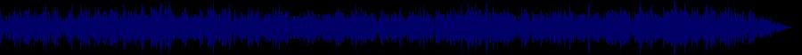 waveform of track #62281