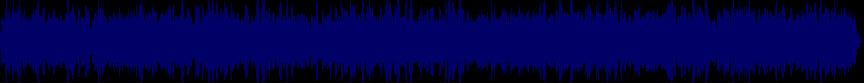 waveform of track #62282