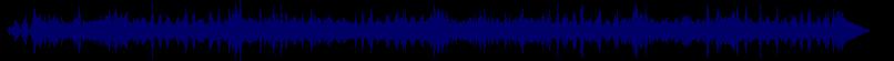 waveform of track #62287