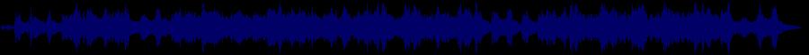 waveform of track #62290
