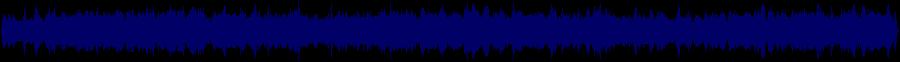 waveform of track #62295