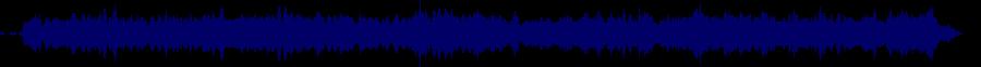 waveform of track #62303