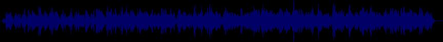 waveform of track #62304