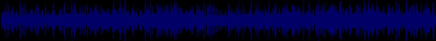 waveform of track #62323