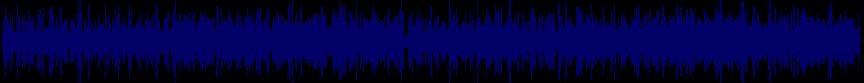 waveform of track #62325