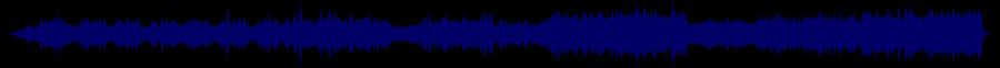 waveform of track #62328