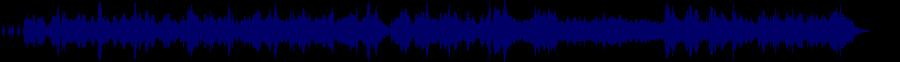 waveform of track #62335