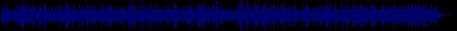 waveform of track #62342