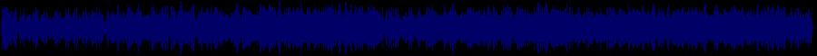 waveform of track #62359