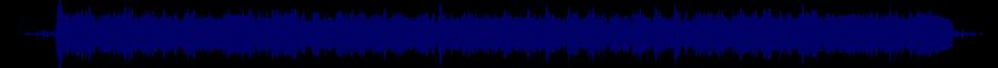 waveform of track #62366