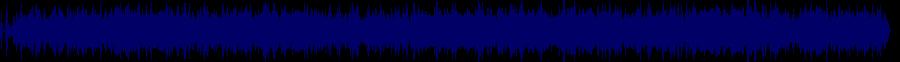 waveform of track #62368