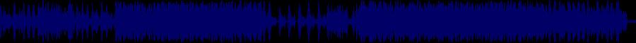waveform of track #62369